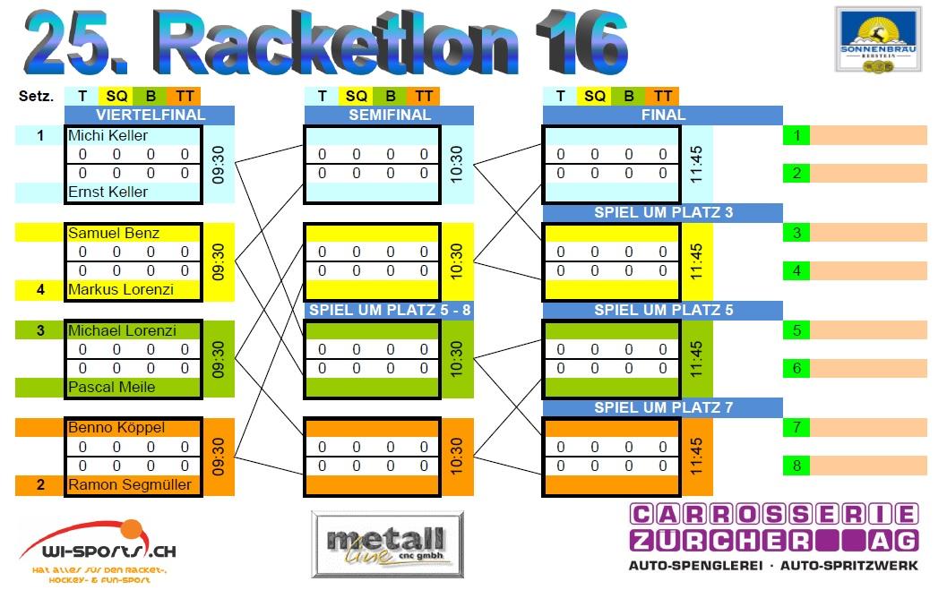 25-racketlon-tableau-beginner-1