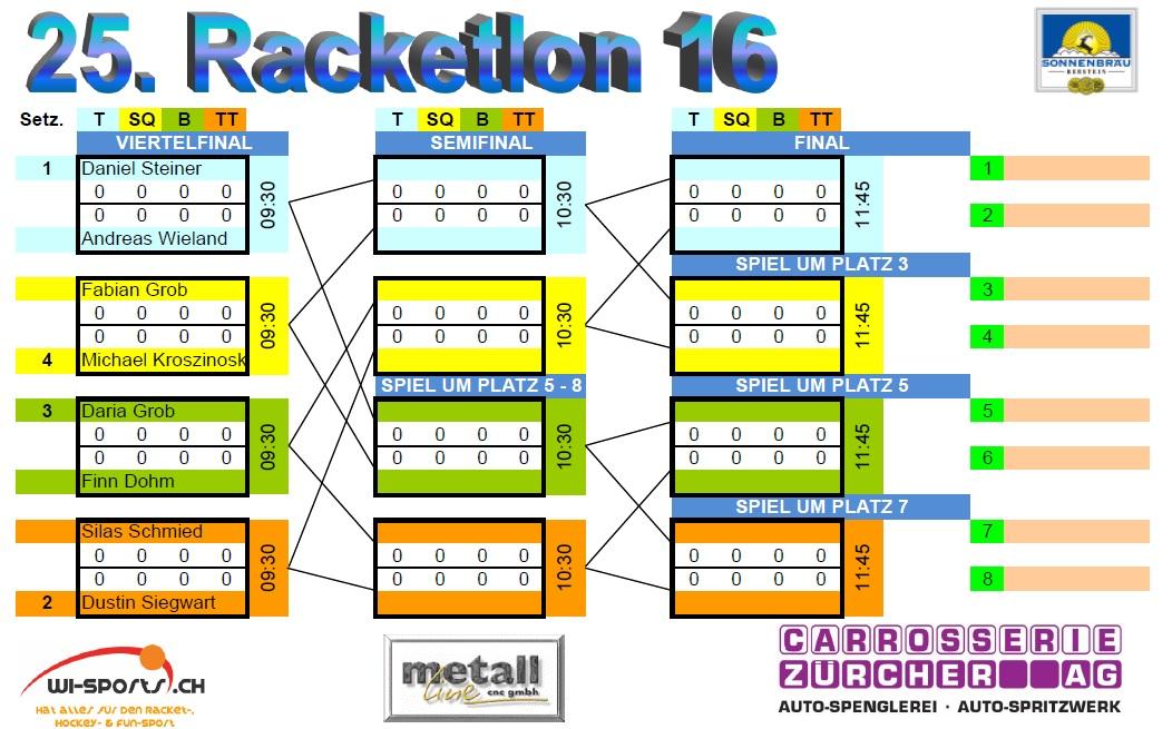 25-racketlon-tableau-beginner-2